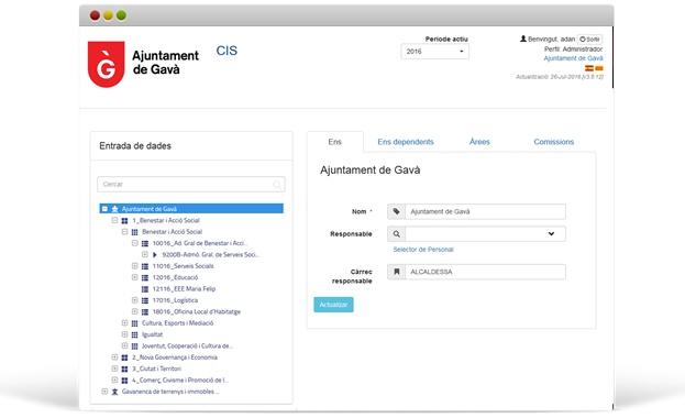 Catálogo Integral de Servicios (CIS)