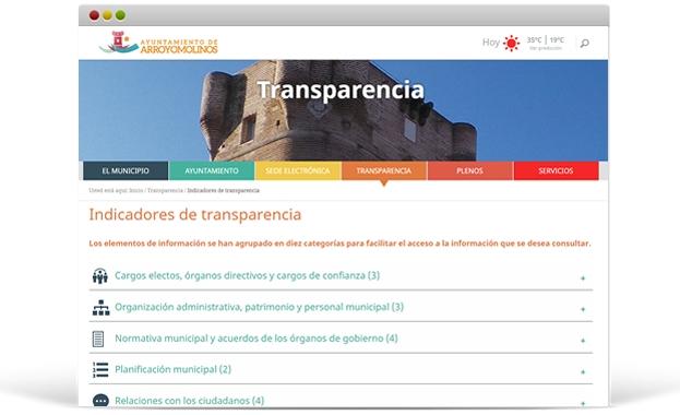 Portal de Transparencia Ayuntamiento de Arroyomolinos